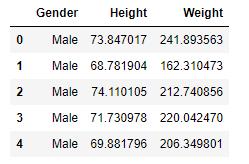 data height
