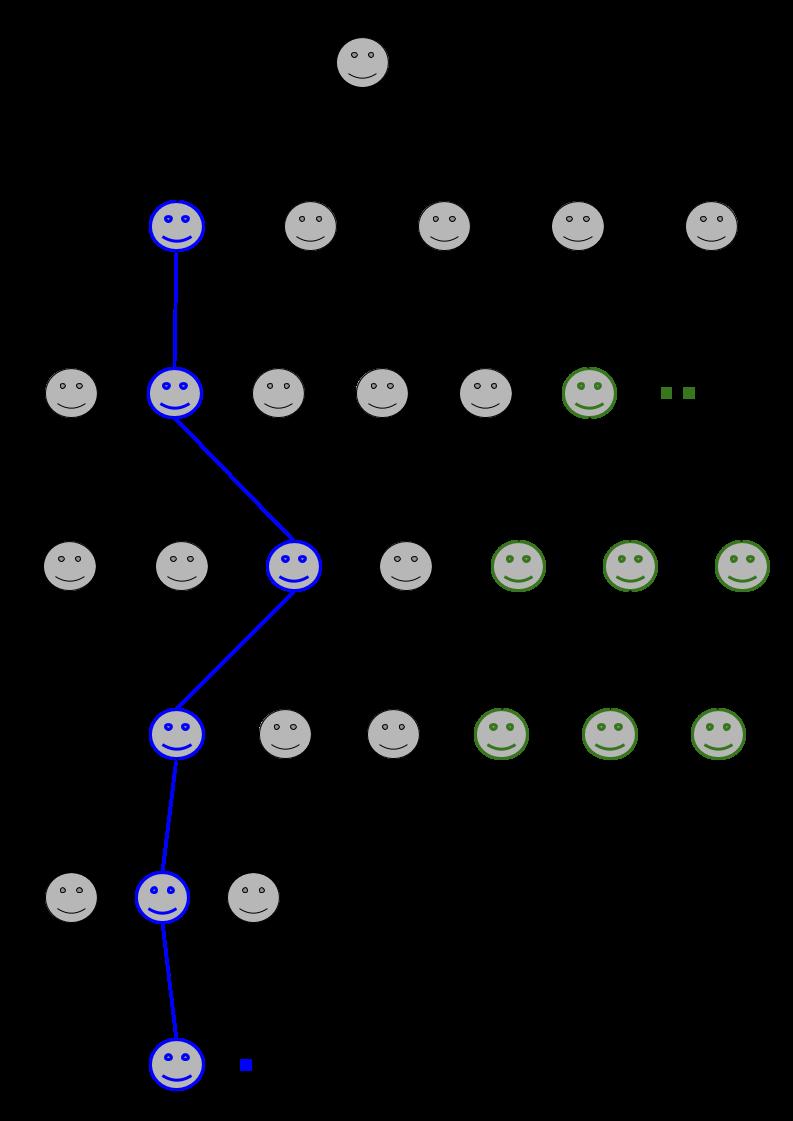 Baum Linie Gruppe Kommunikation.png