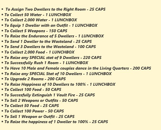 Fallout Shelter Cheats List