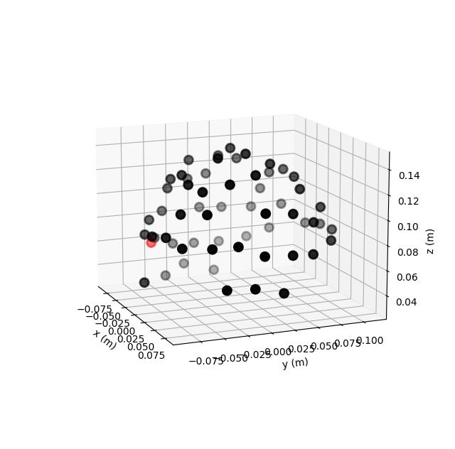 Image of a 3D model of EEG electrodes MNE