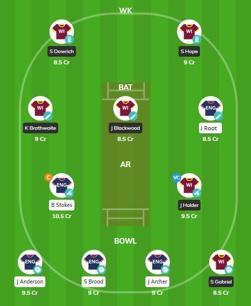 ENGLAND VS. WEST INDIES Dream Team