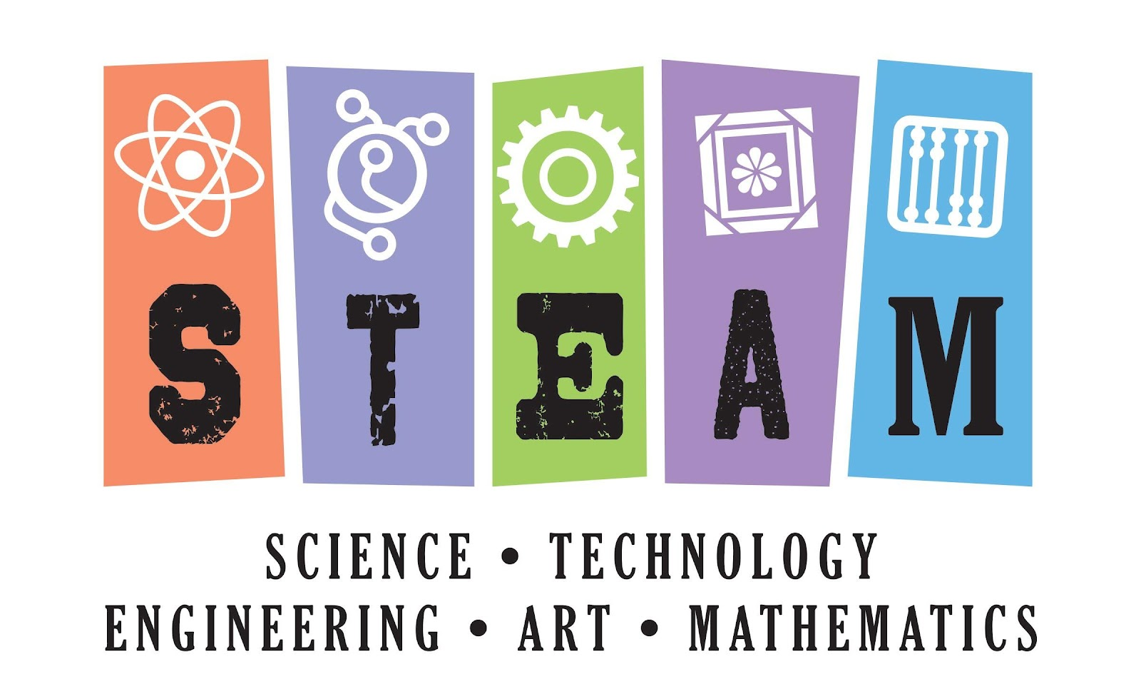 Image result for science technology engineering art math