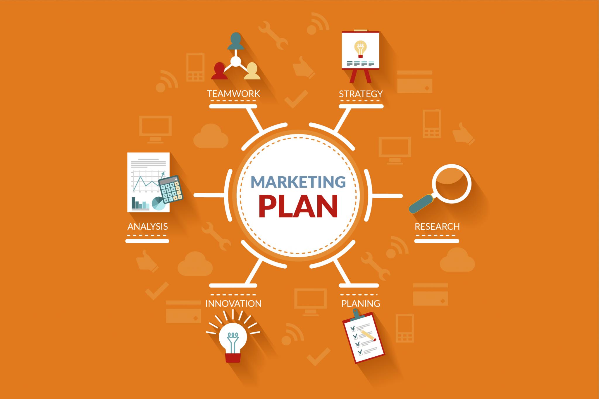 Hướng dẫn lập Marketing Plan   Lập kế hoạch Marketing A-Z