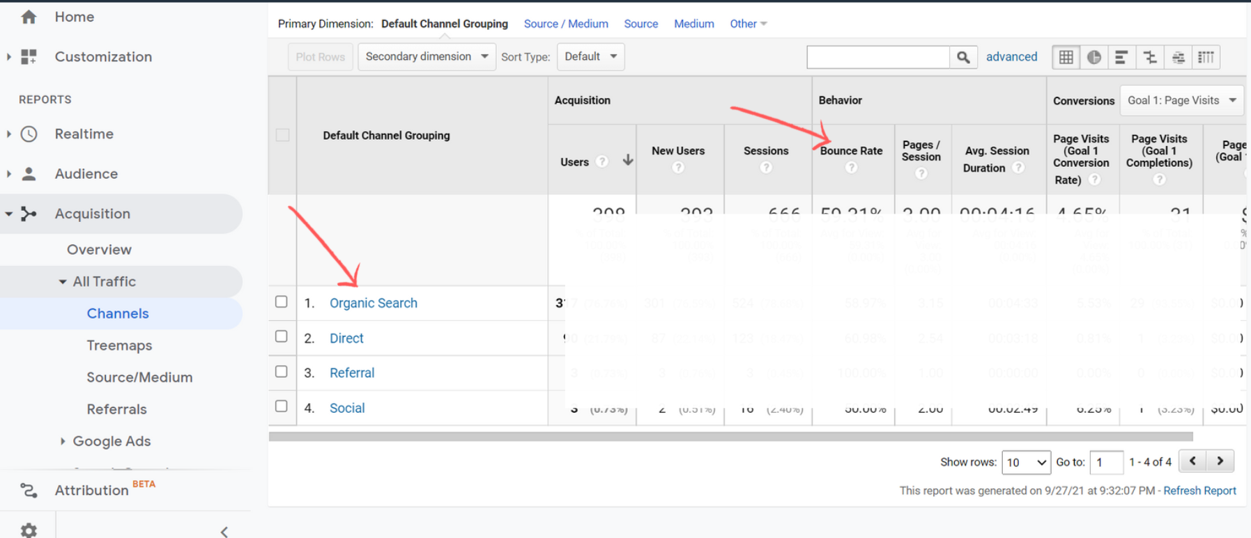 Google Analytics For SEO - Check bounce rates