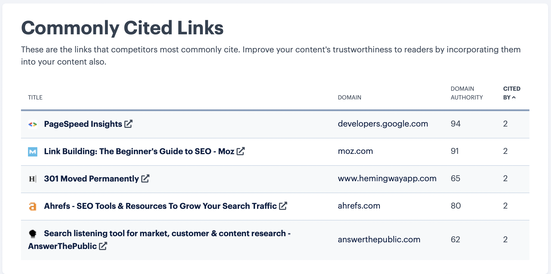 Commonly Cited Links
