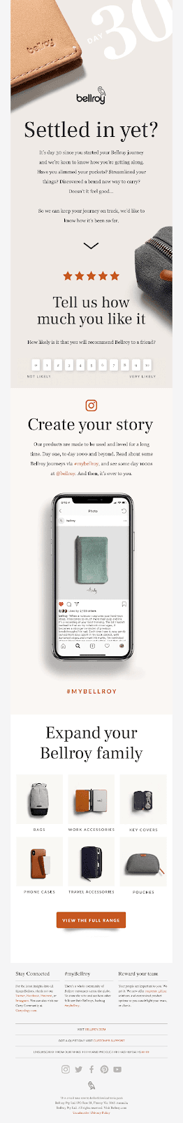 Bellroy email example