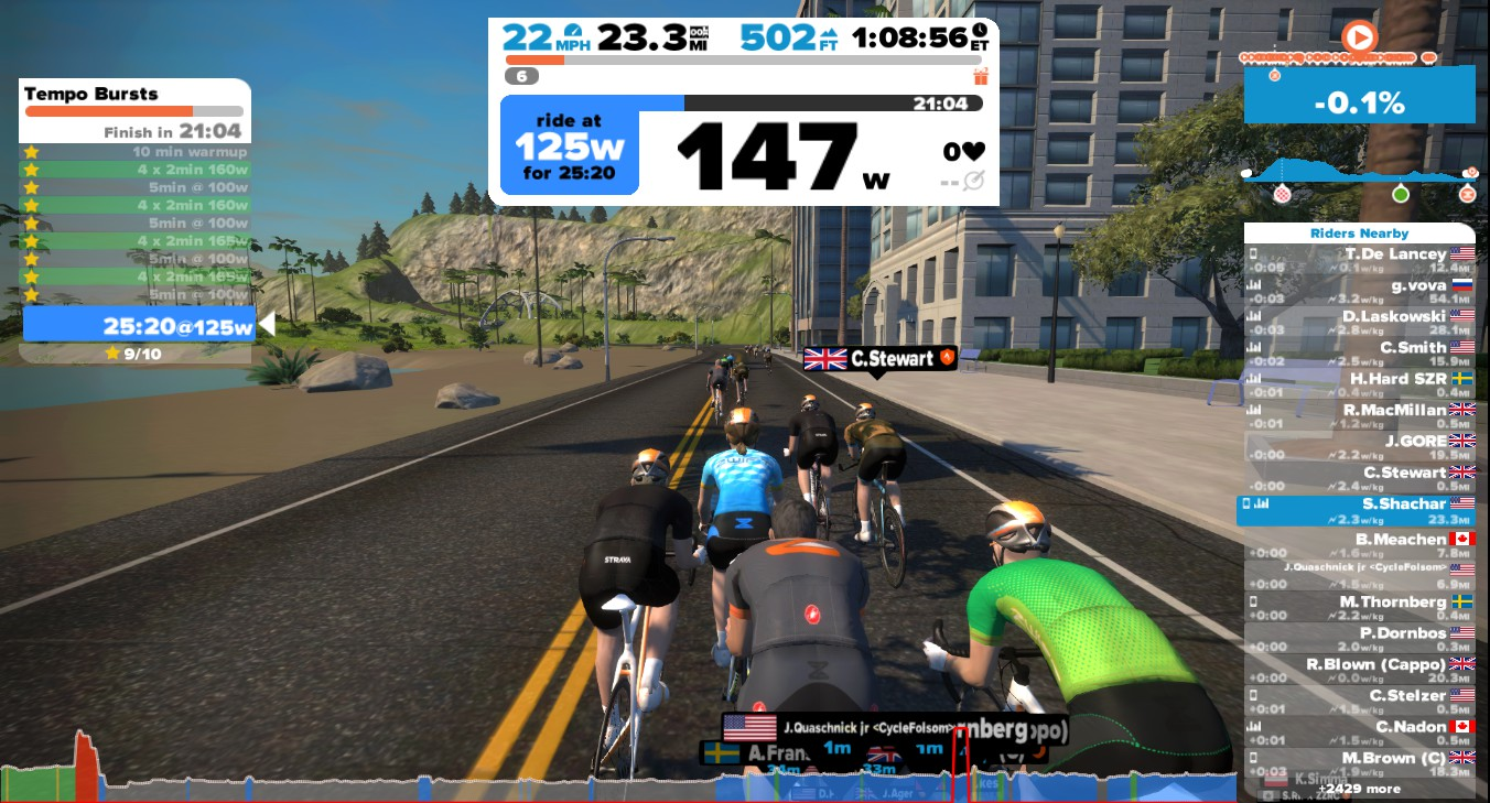 Zwift - the road may be paved with pixels but your sweat