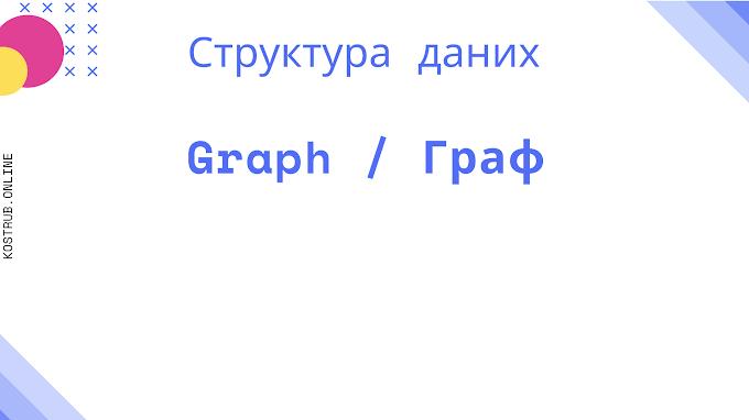 Структура даних Граф / Graph