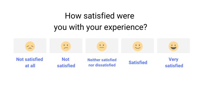 Customer Satisfaction Scores (CSAT)