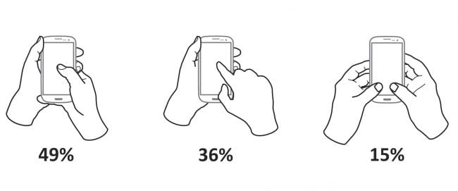 Graphic showing how most people hold their cell phones is with one hand