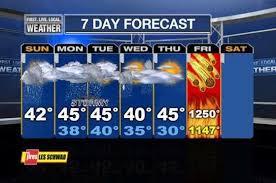 Billedresultat for doomsday predictions