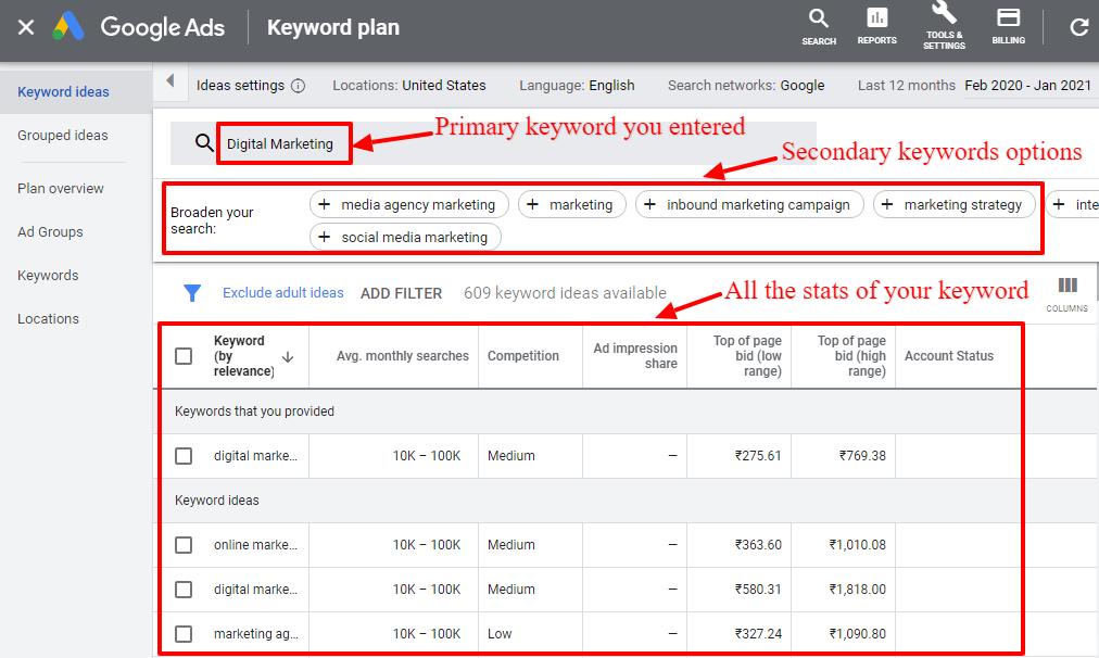 Google ads keyword planner picture