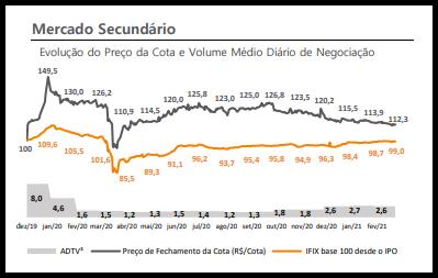 BRCO11 paga segunda parcela da compra do G200 Bresco Bahia