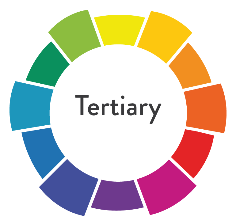 tertiary colors of color wheel