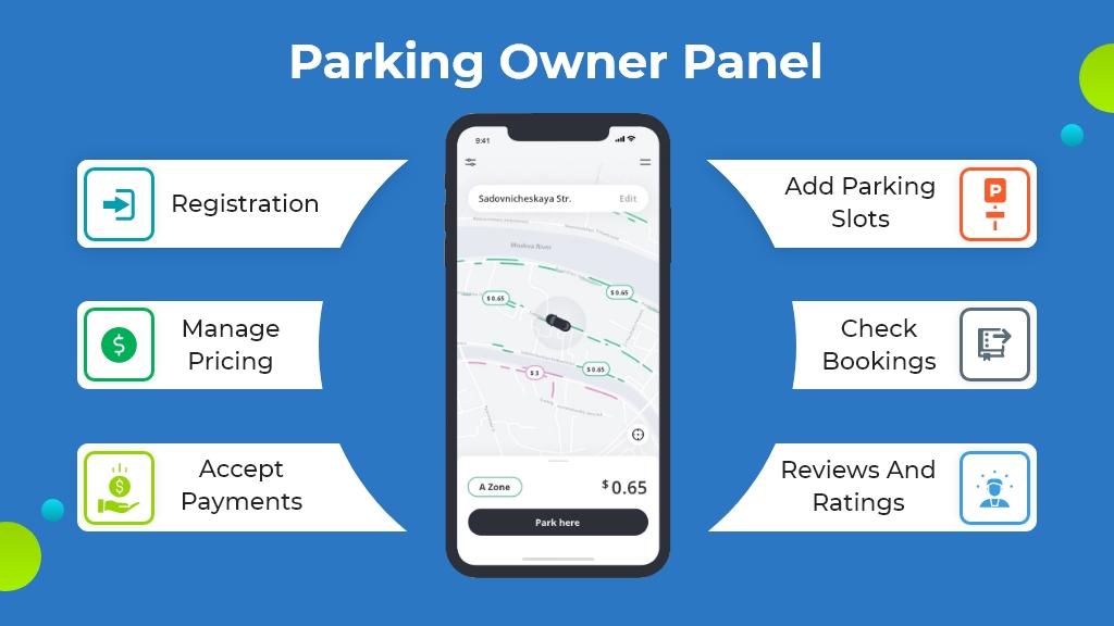 car parking app parking owner panel