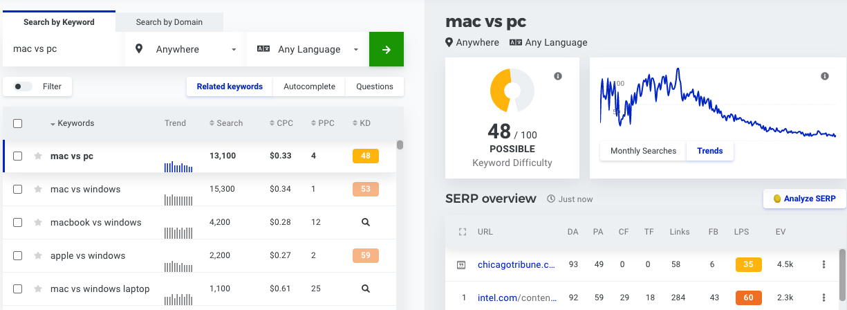 How to Write a Product Comparison - Step-by-Step Guide for 2021