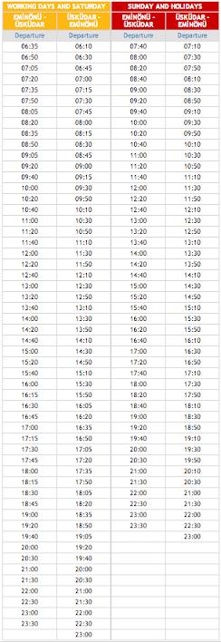 Uskudar Eminonu Ferry Schedule