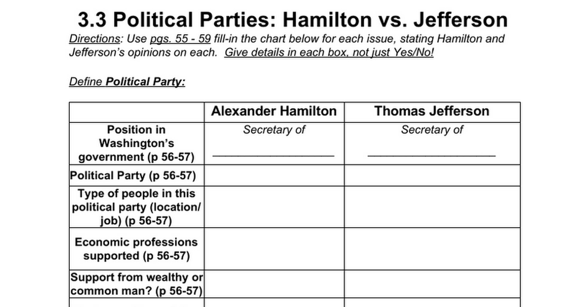 Hamilton vs Jefferson Chart Google Docs – Thomas Jefferson Worksheet