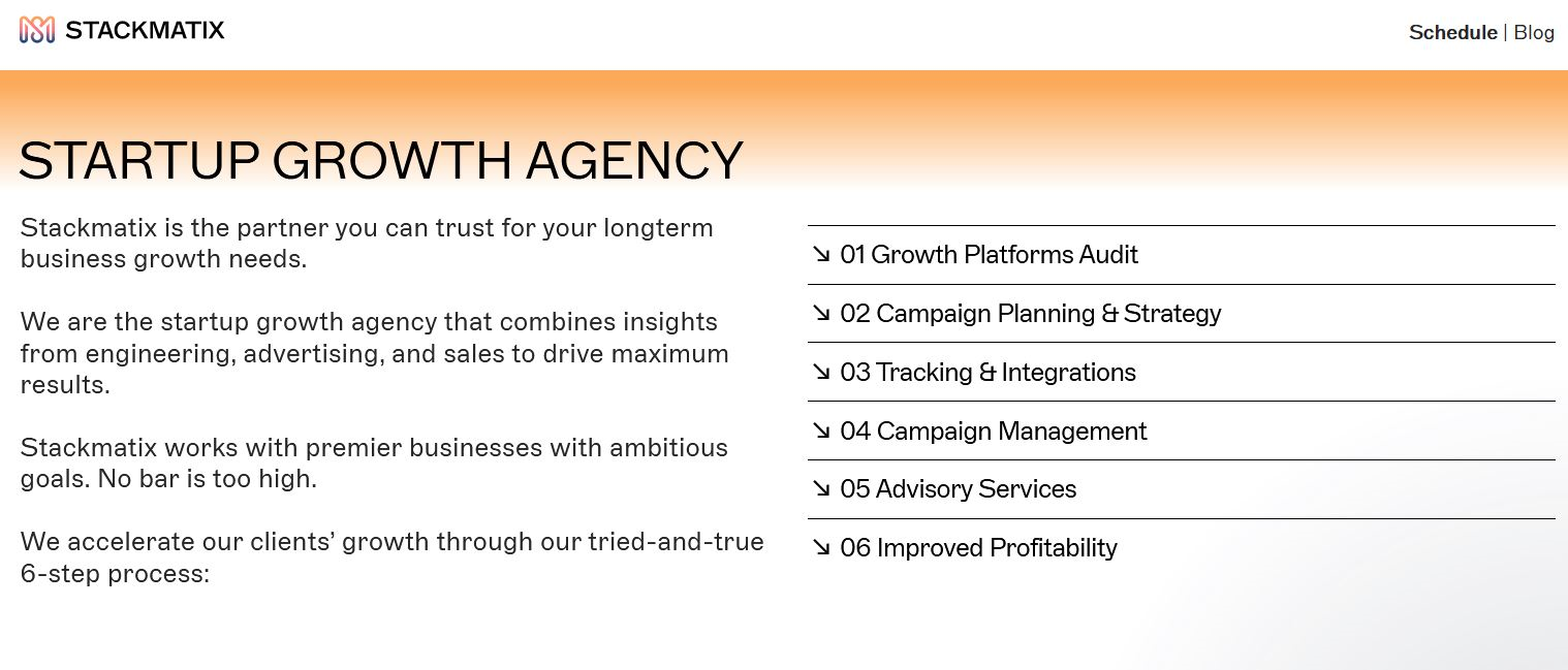 The Best Startup Growth Agency using Digital Marketing