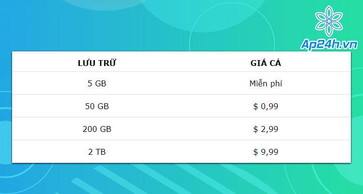Giá các gói dung lượng iCloud