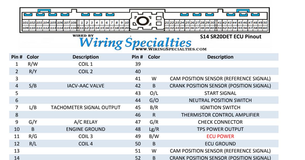 S14 Zenki SR20 Pinout pdf - Google Drive