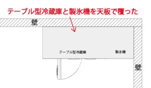 http://fujii-cs.jp/wp-content/uploads/2018/09/2018-09-23_173612-300x176.png