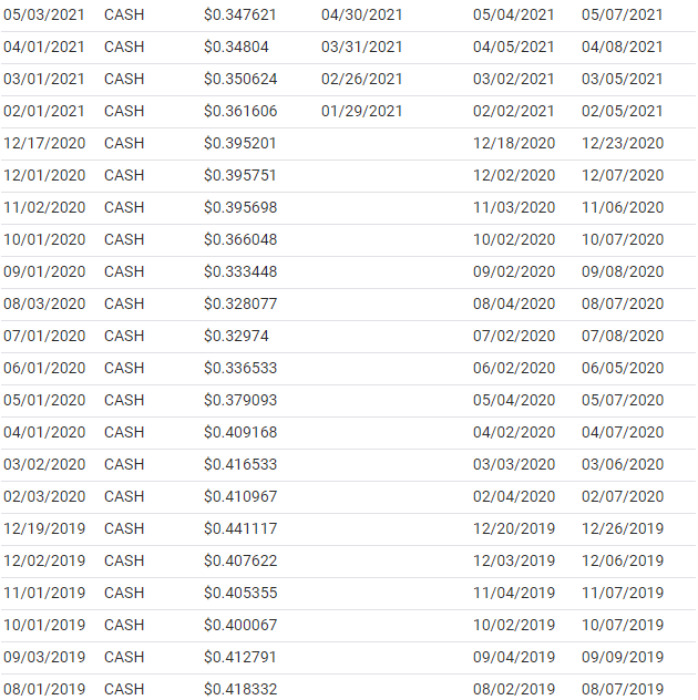 美股EMB,EMB stock,EMB ETF,EMB成分股,EMB持股,EMB股價,EMB管理費,EMB是什麼,