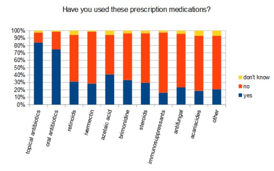 prescription1.JPG