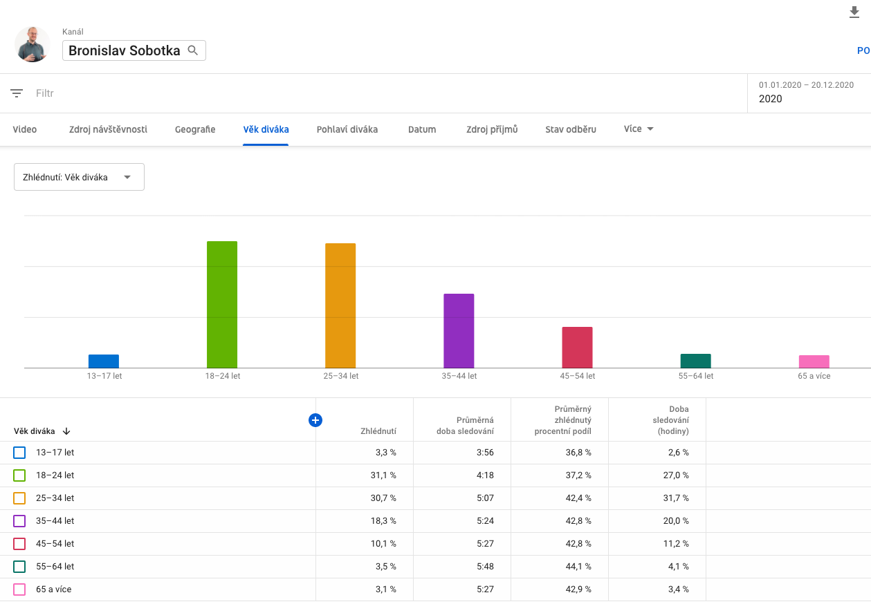 A picture containing waterfall chart  Description automatically generated
