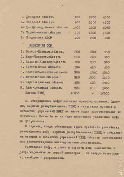 Одесские чекисты потом попросили увеличить квоту на расстрелы