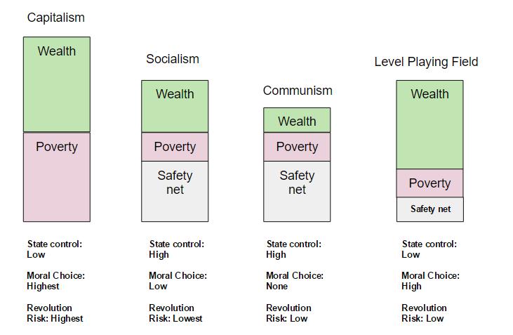 economic_models.PNG