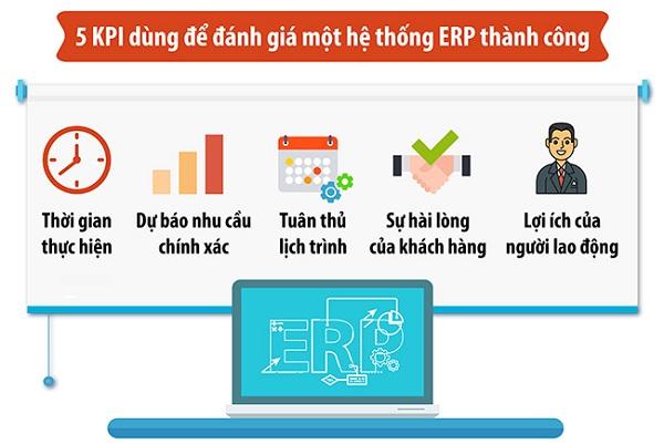 Hệ thống ERP giúp các doanh nghiệp giải quyết được các vấn đề về xử lý đơn hàng