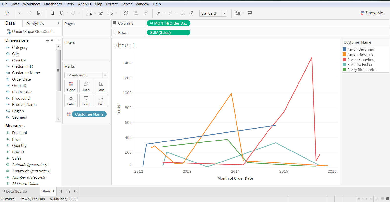 Use Case for Tableau Union 37