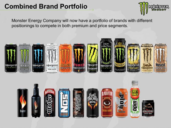 美股投資推薦-Monster Beverage Corp | 魔爪飲料