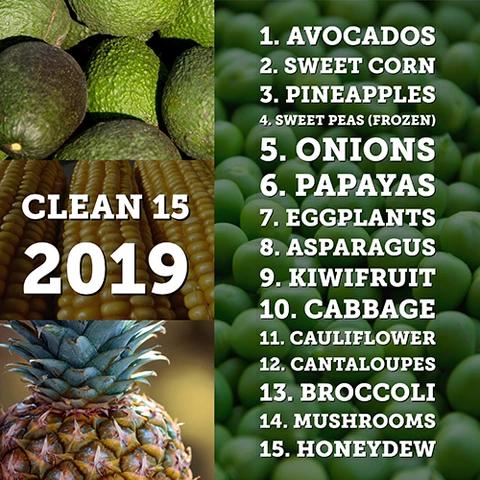 Clean 15 2019