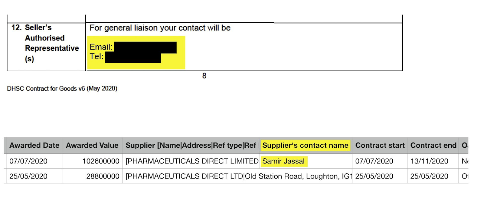 Contracts with redacted element and contact details highlighted