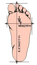 Changes In Length And Width In Your Aging Feet