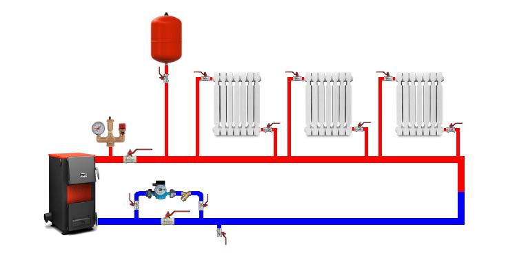 Установка расширительного бака на отопление
