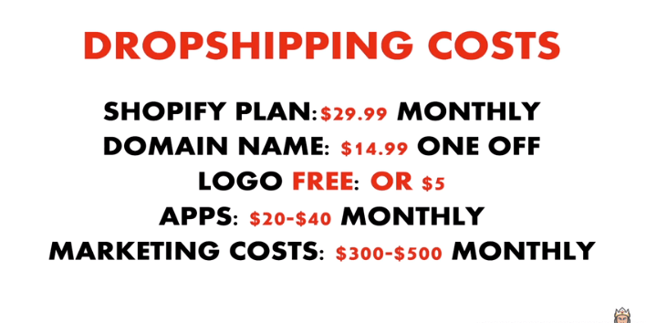 costs to get started in dropshipping by ecom king and kamil sattar