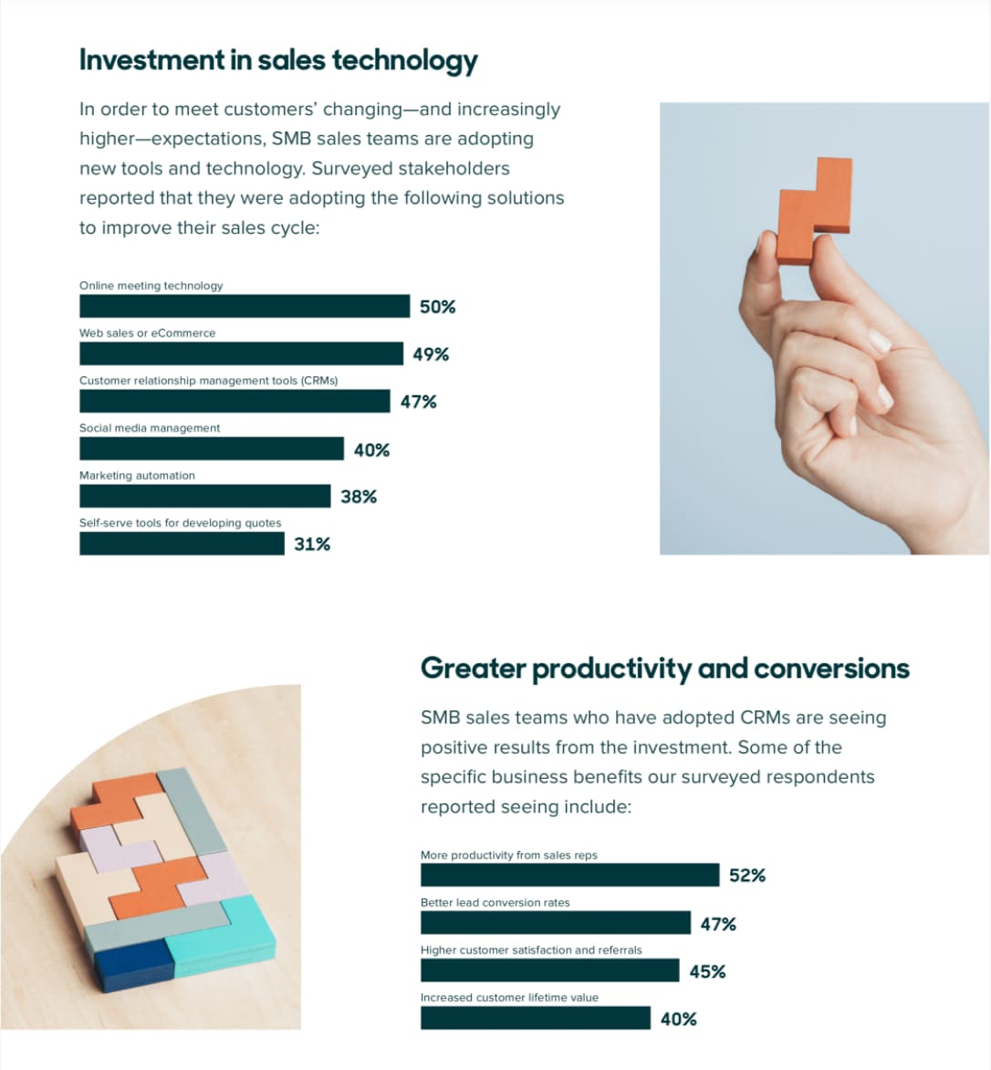 9 of the Best Infographic Examples of 2020