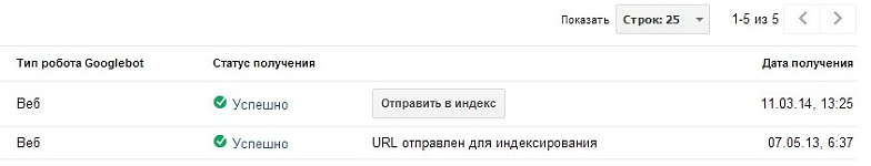 Index Google Yandex 4