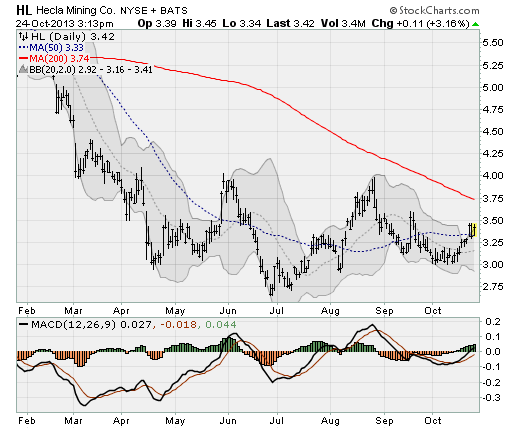 Gold Stocks Are Shining Again