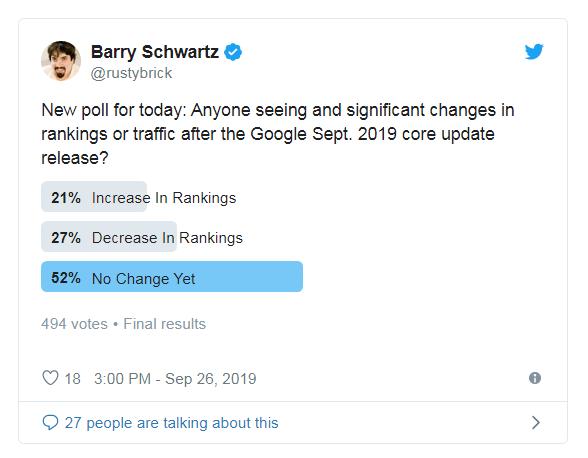 пост опрос в Твиттере об эффекте обновления основного алгоритма Google