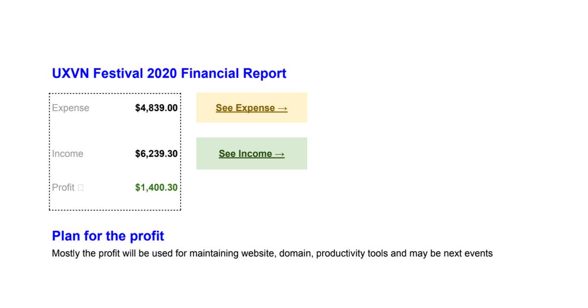 UXVN2020 Financial Report
