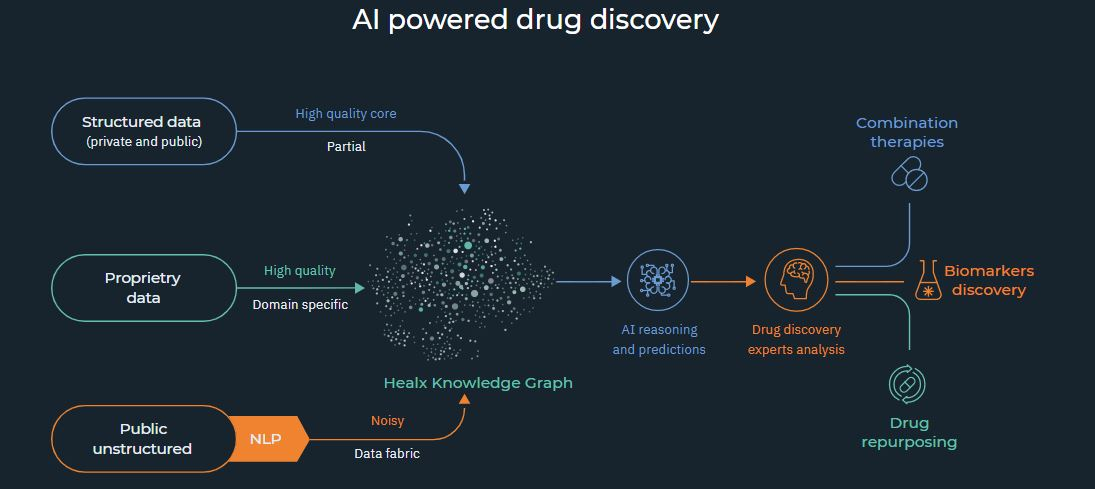 AI is Powering Breakthroughs in Many Markets and Sectors
