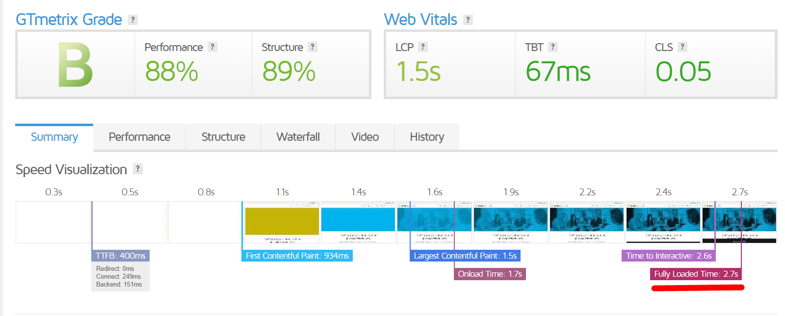 Google Core Web Vitals vs. The CMO 14