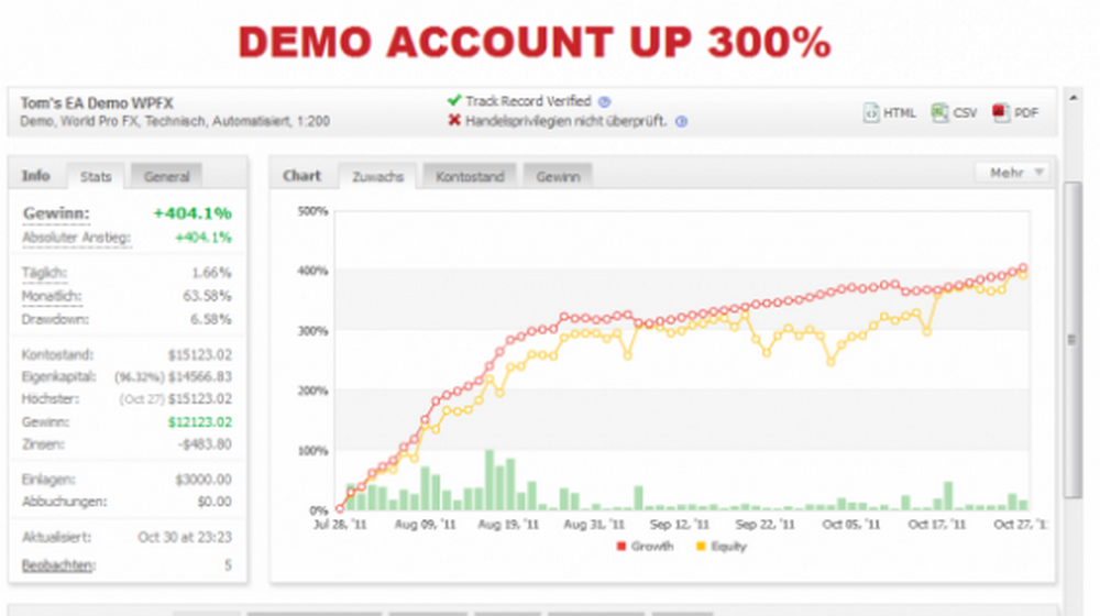 demo_account_0-570x319.png