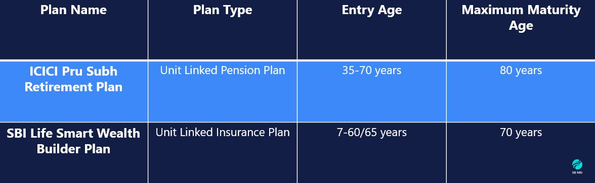 NRI Life Insurance : Savings and Investment Plans Comparison