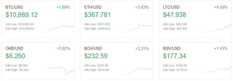 Top cryptocurrency prices on OKEx - 10/1
