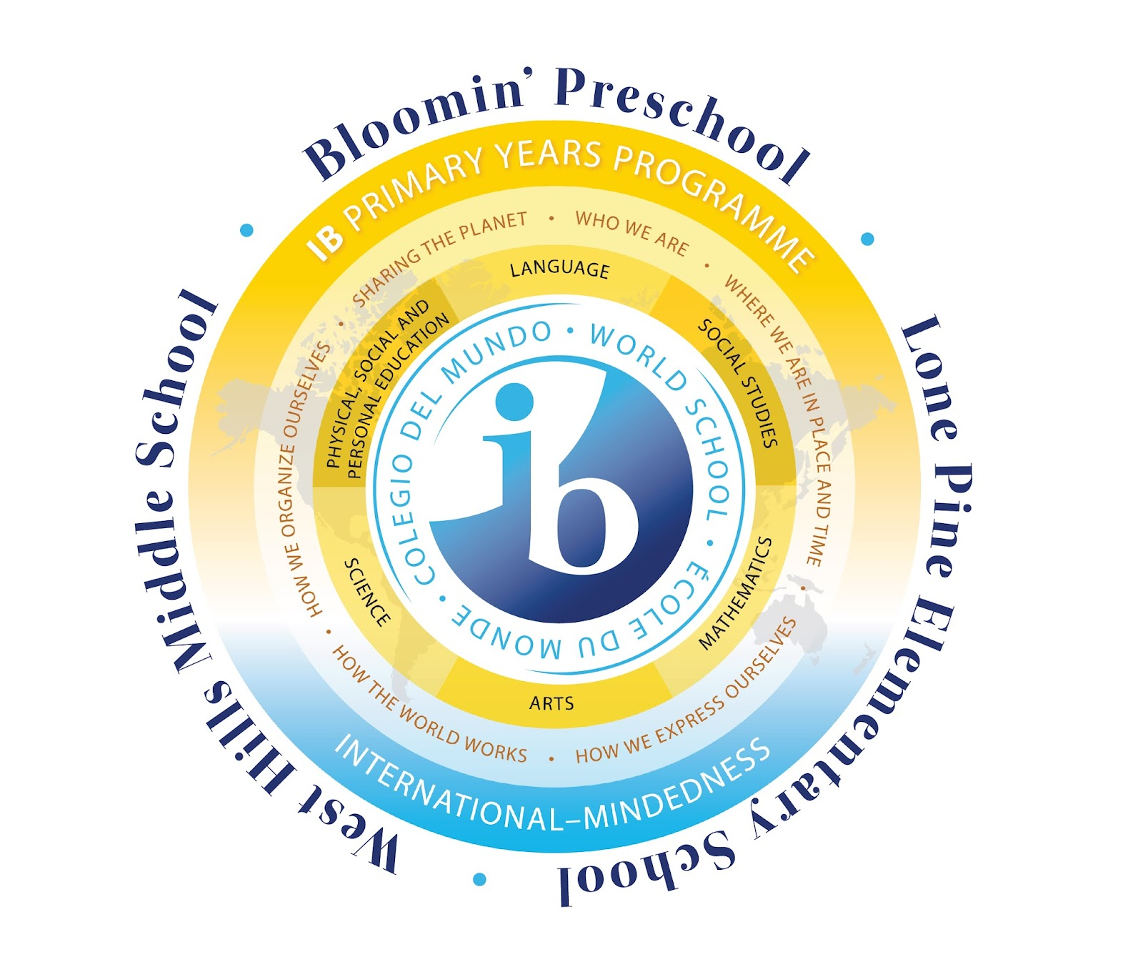 pyp-logo-bhs.jpg
